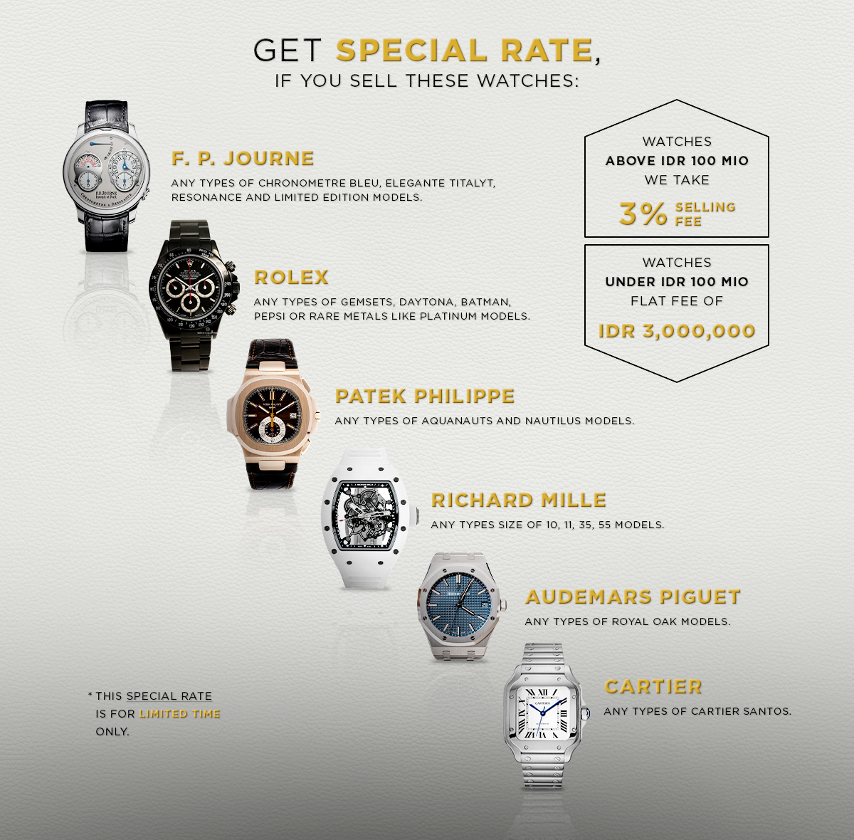 Sell Your Watch Promo